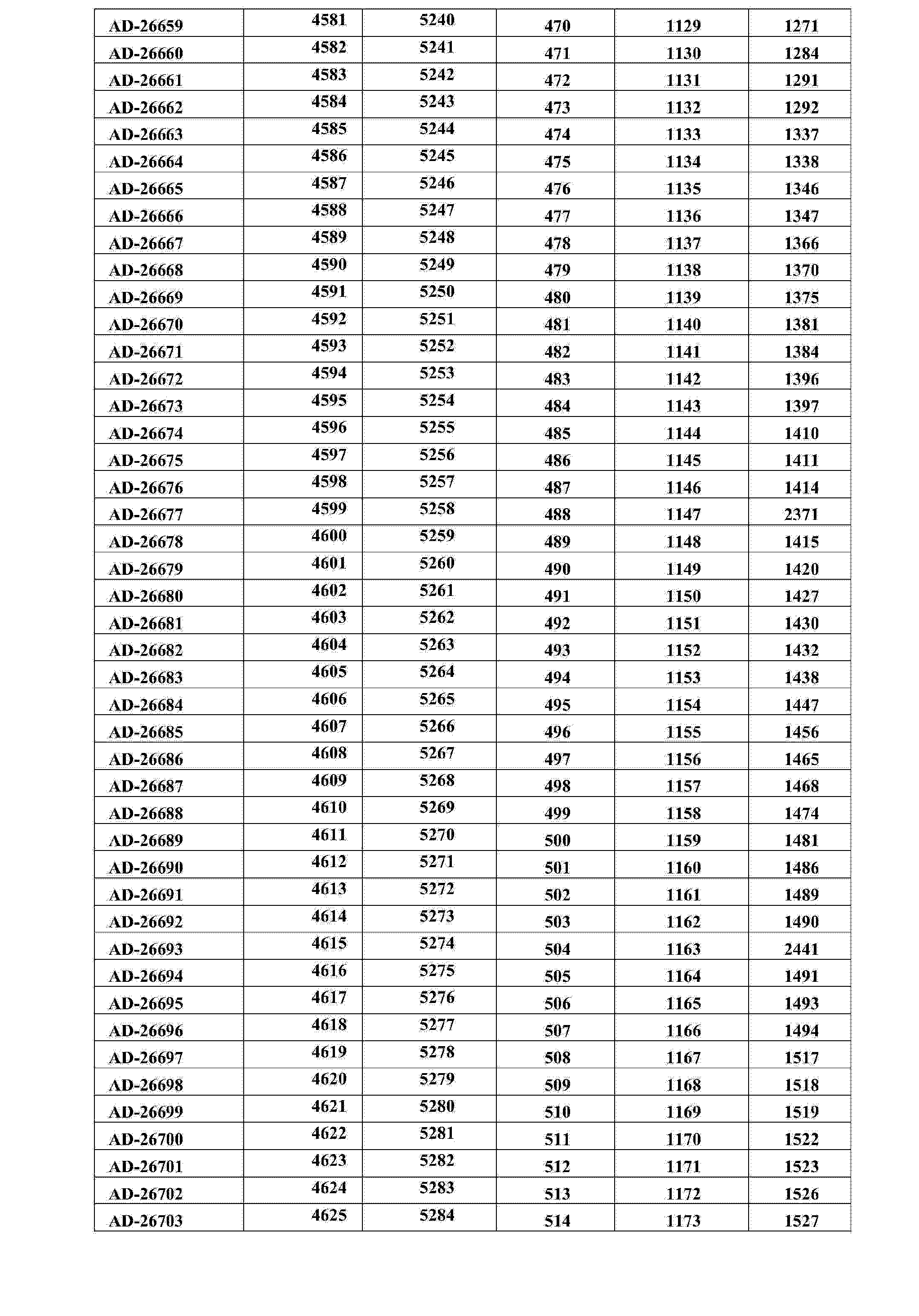 Figure CN104302768AD00191