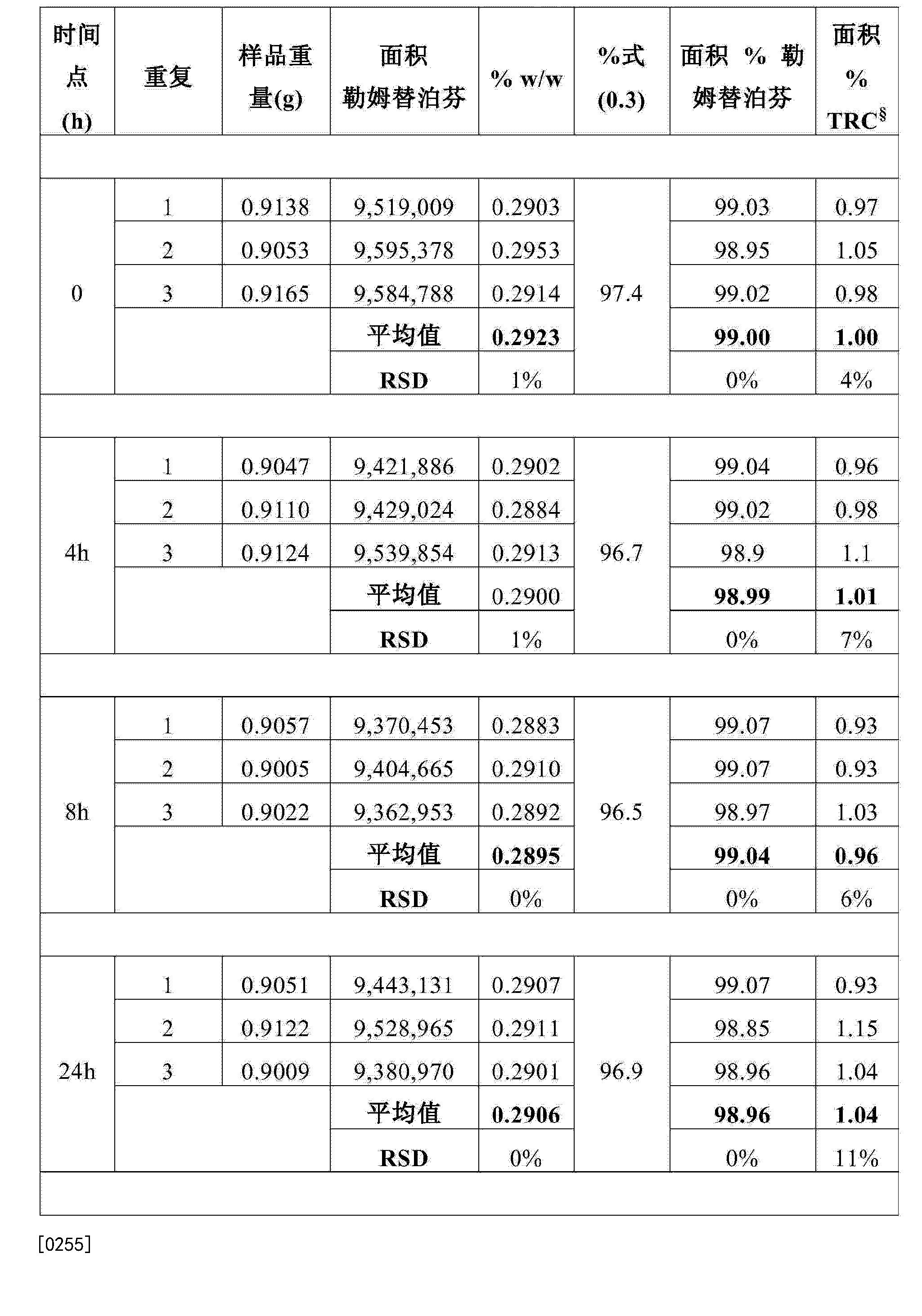 Figure CN104703624AD00481