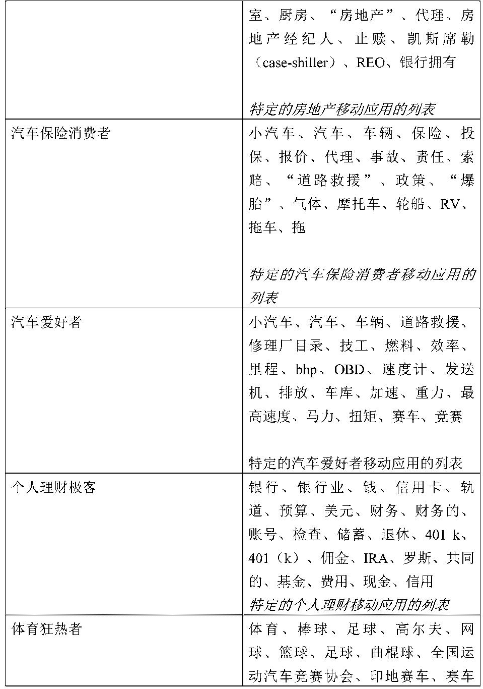 Figure CN104508694AD00221