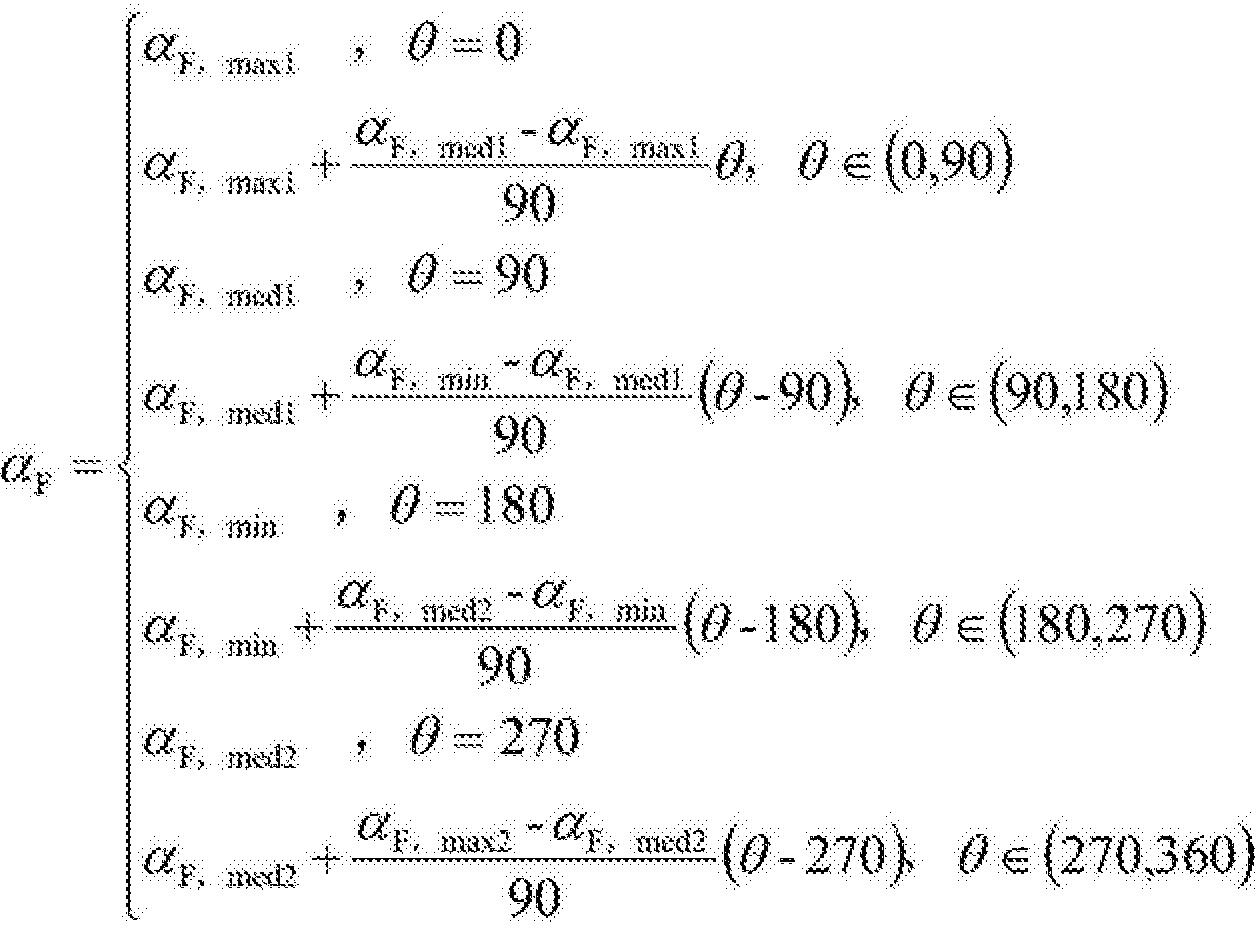 Figure CN105451151AC00041