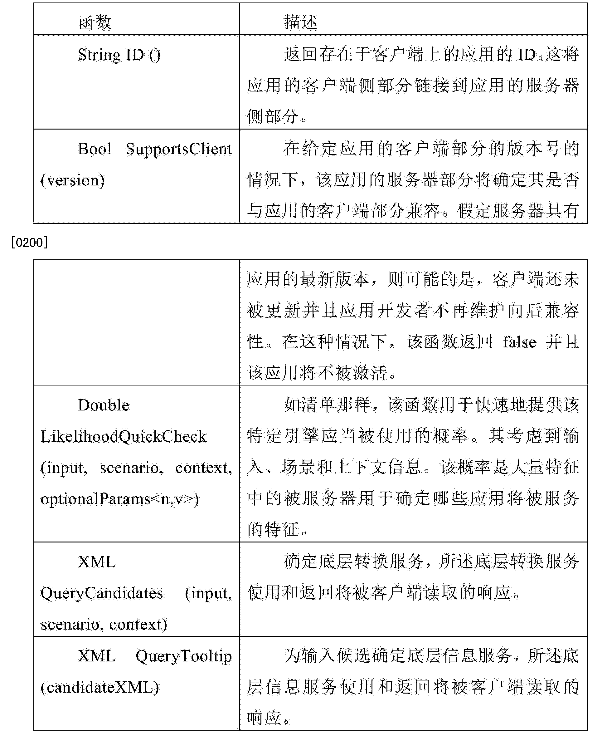 Figure CN104428734AD00341