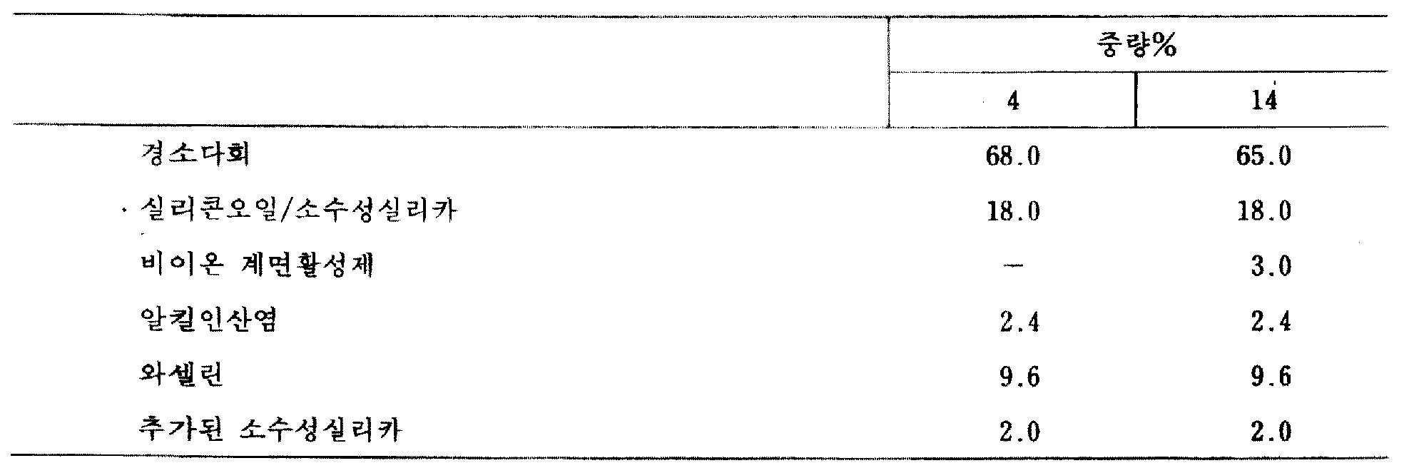 Figure kpo00022