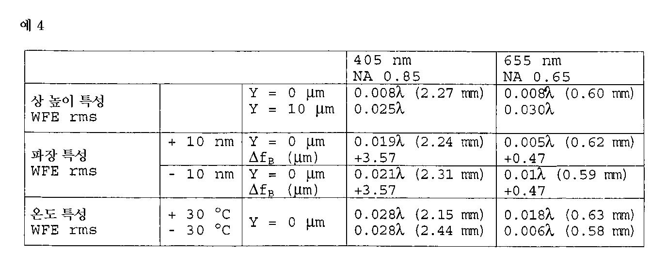 Figure 112001010918149-pat00012