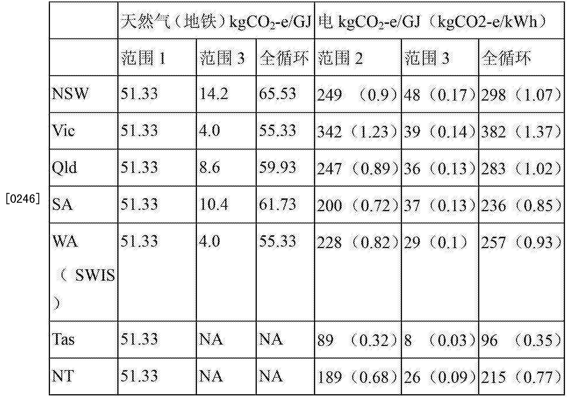 Figure CN102812303BD00212