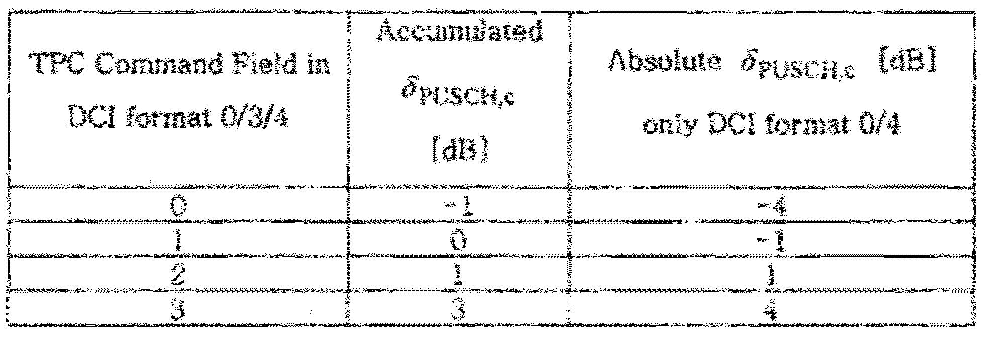 Figure PCTKR2018001032-appb-T000003