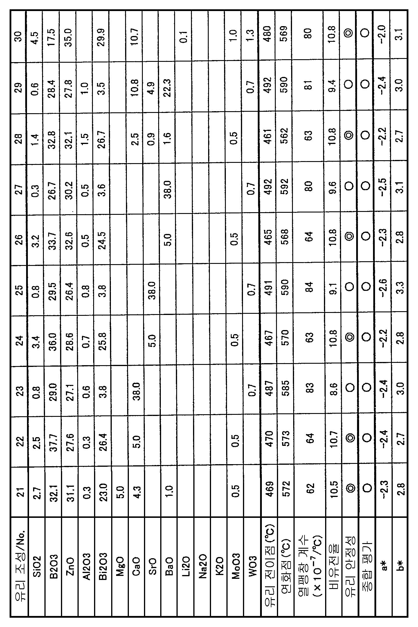 Figure 112006068354938-pct00003