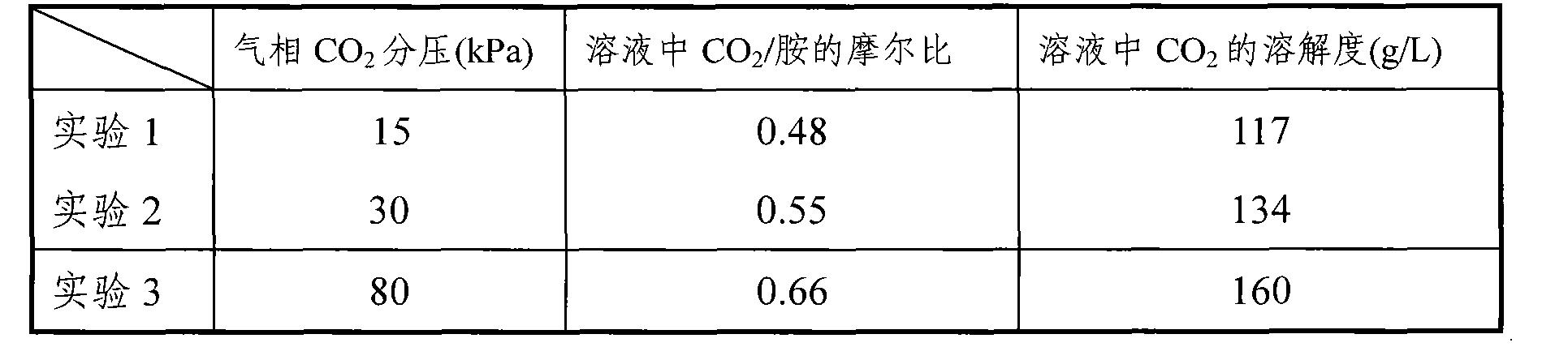 Figure CN101804286BD00052