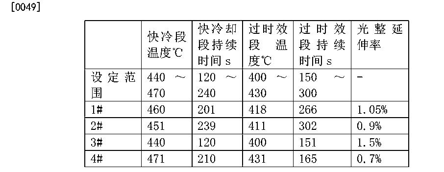 Figure CN104745935AD00063