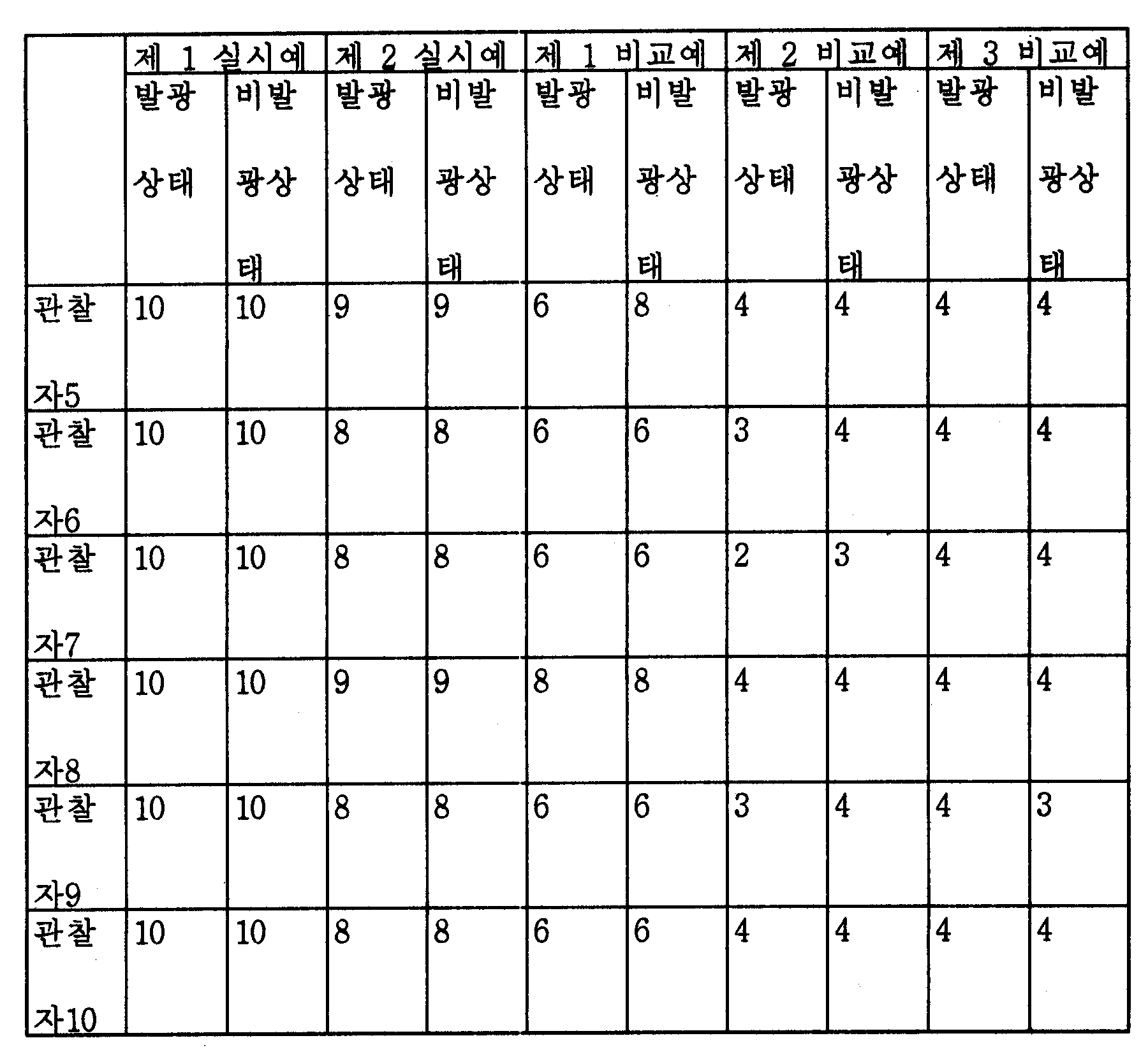 Figure 111999003511516-pat00002