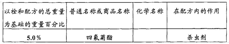 Figure CN101305707BD00161