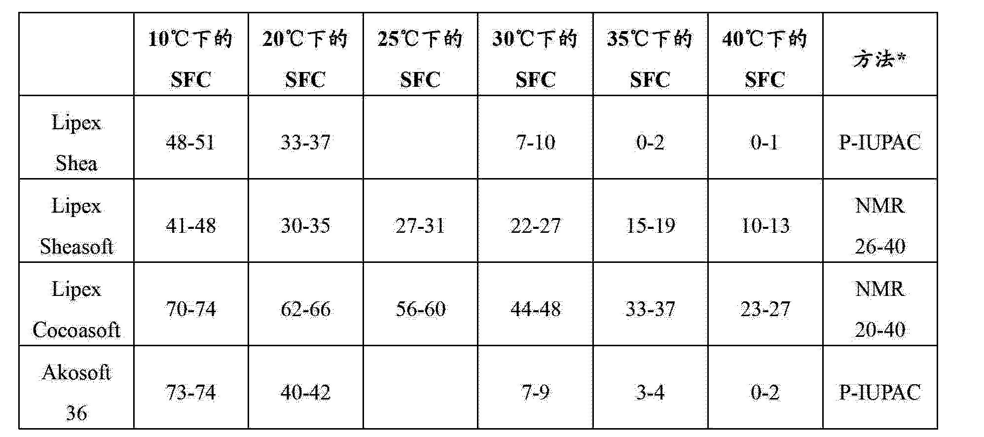 Figure CN102892408AD00101