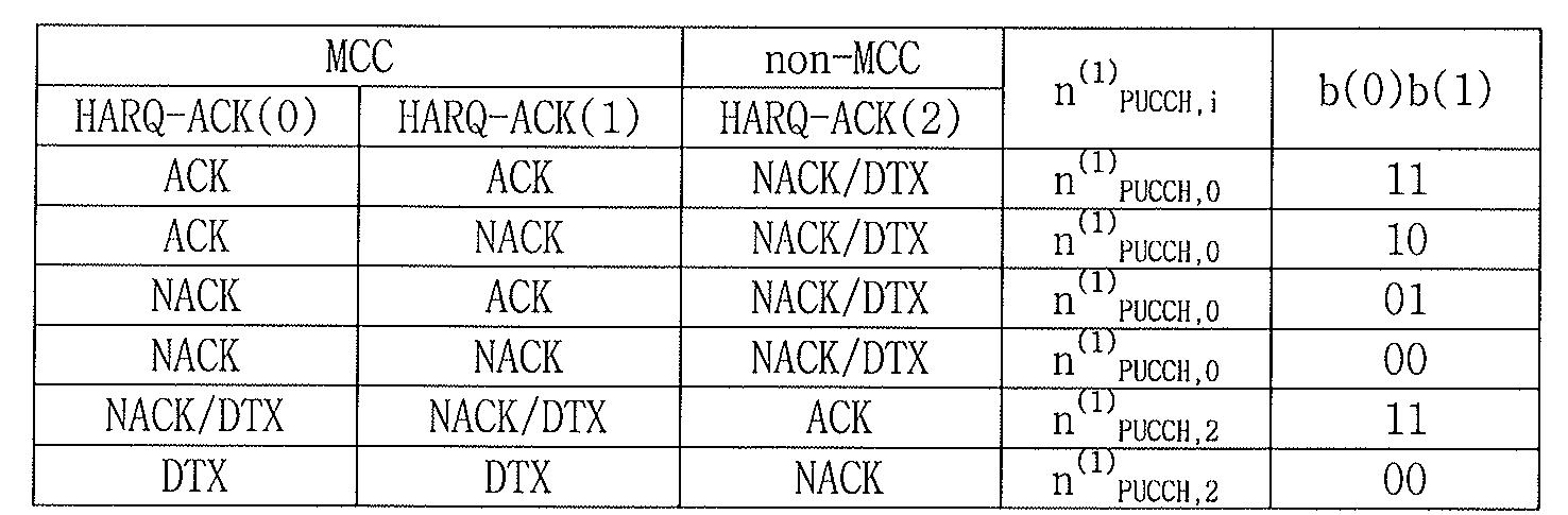 Figure PCTKR2011004432-appb-T000008