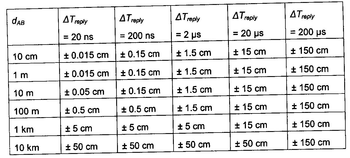 Figure 112007043449005-pct00022