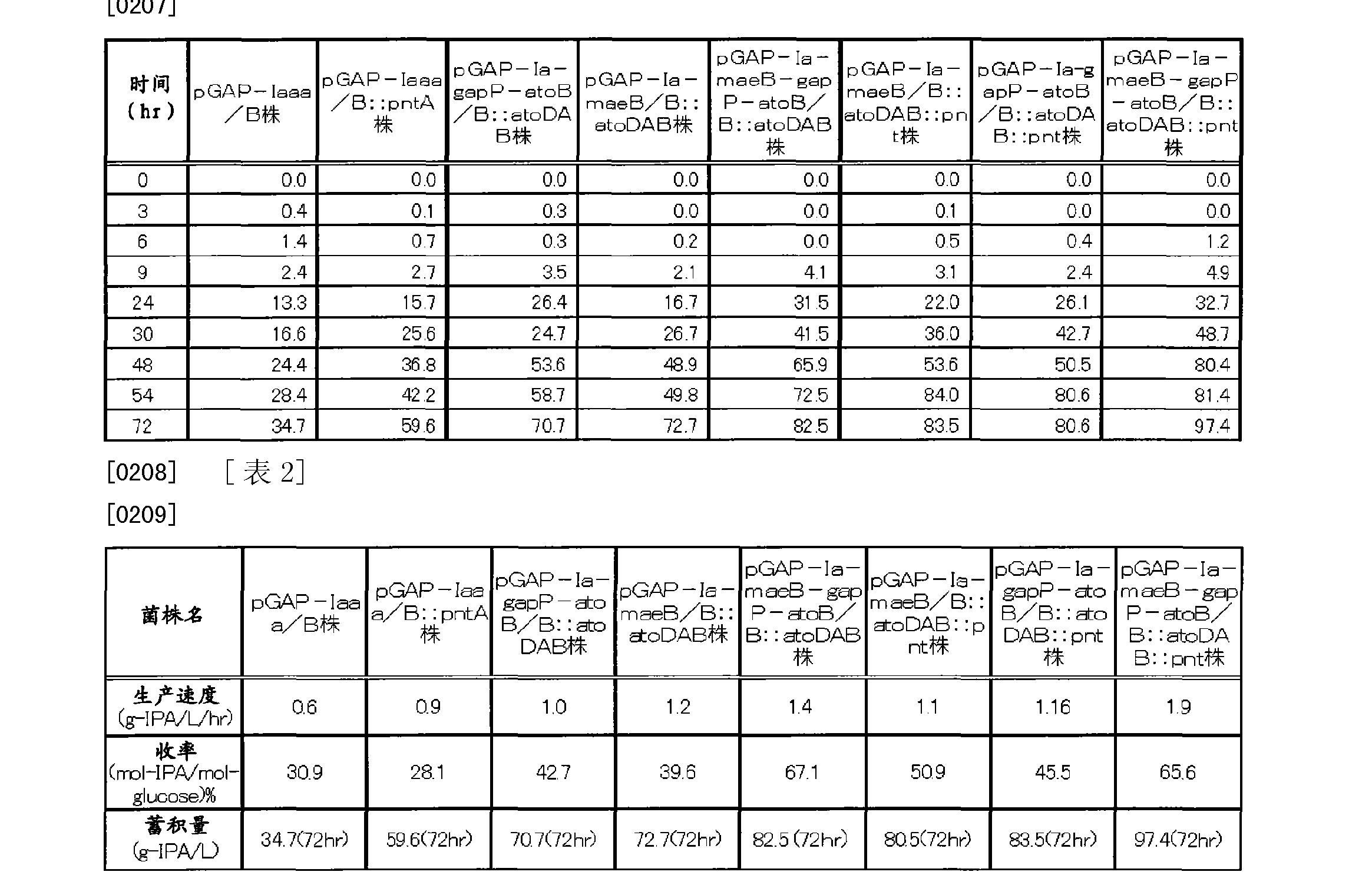 Figure CN102791850AD00211