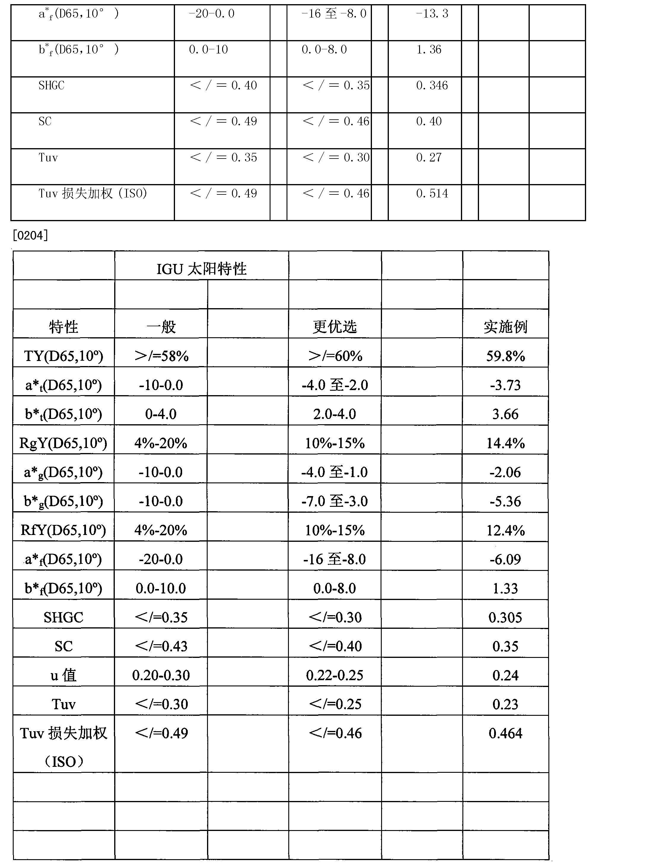 Figure CN101925552BD00301