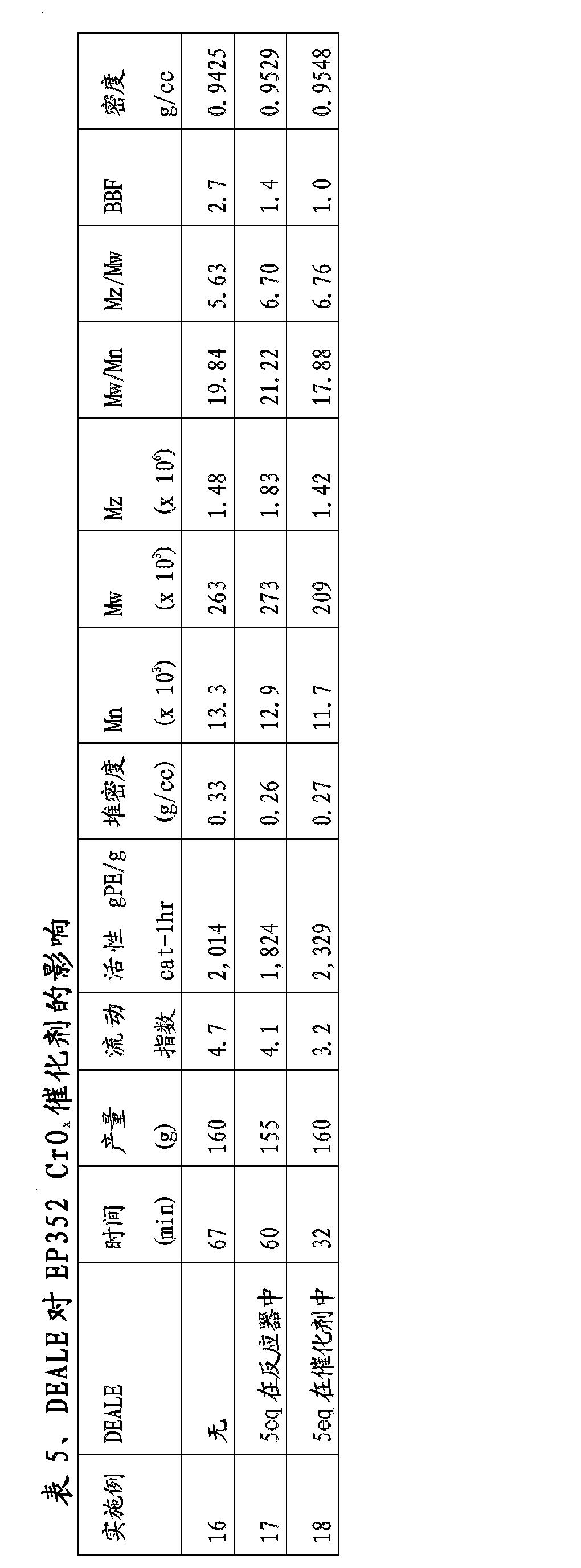 Figure CN102070737BD00191