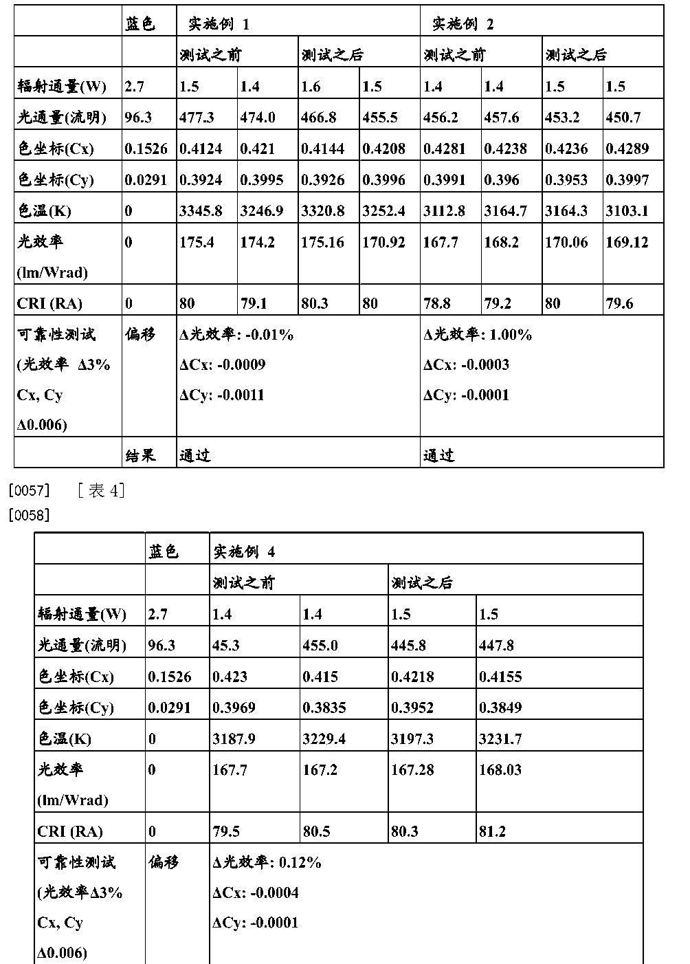 Figure CN104829129AD00091