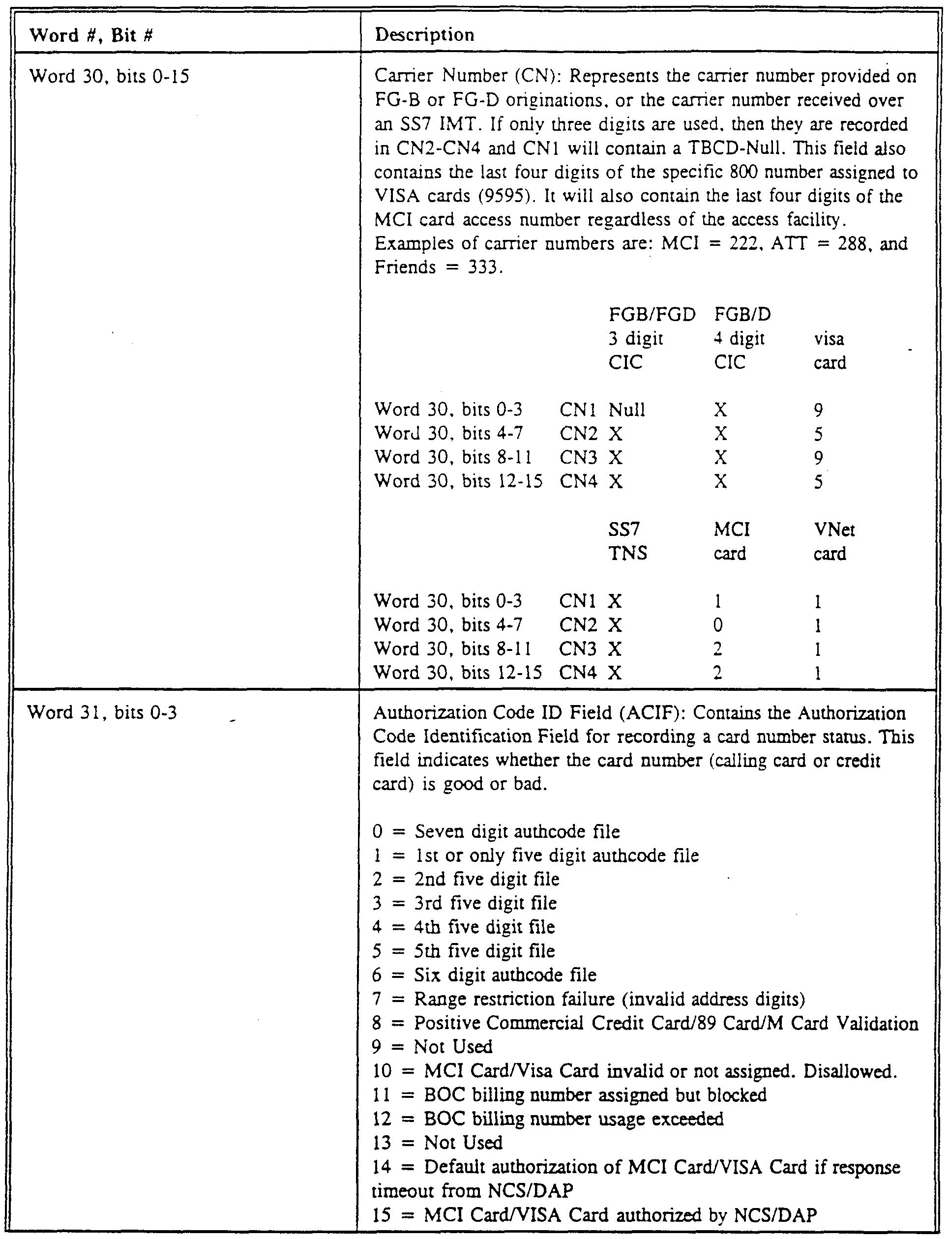 Bits for octets Bit-Box 30 pièces