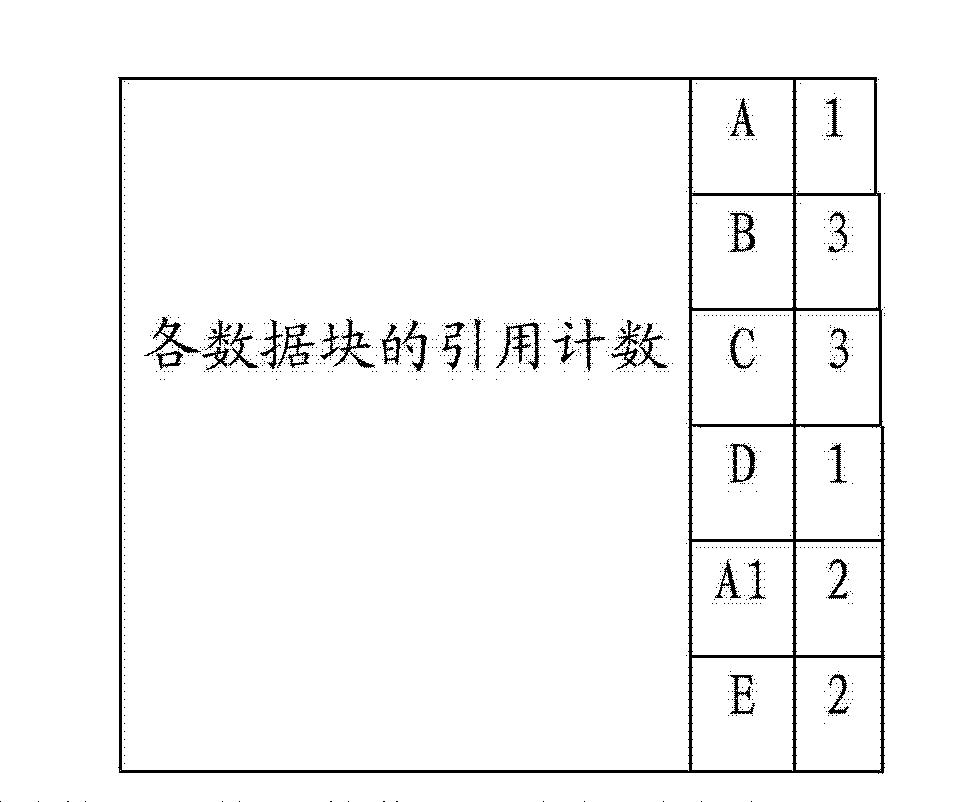 Figure CN102722536BD00093
