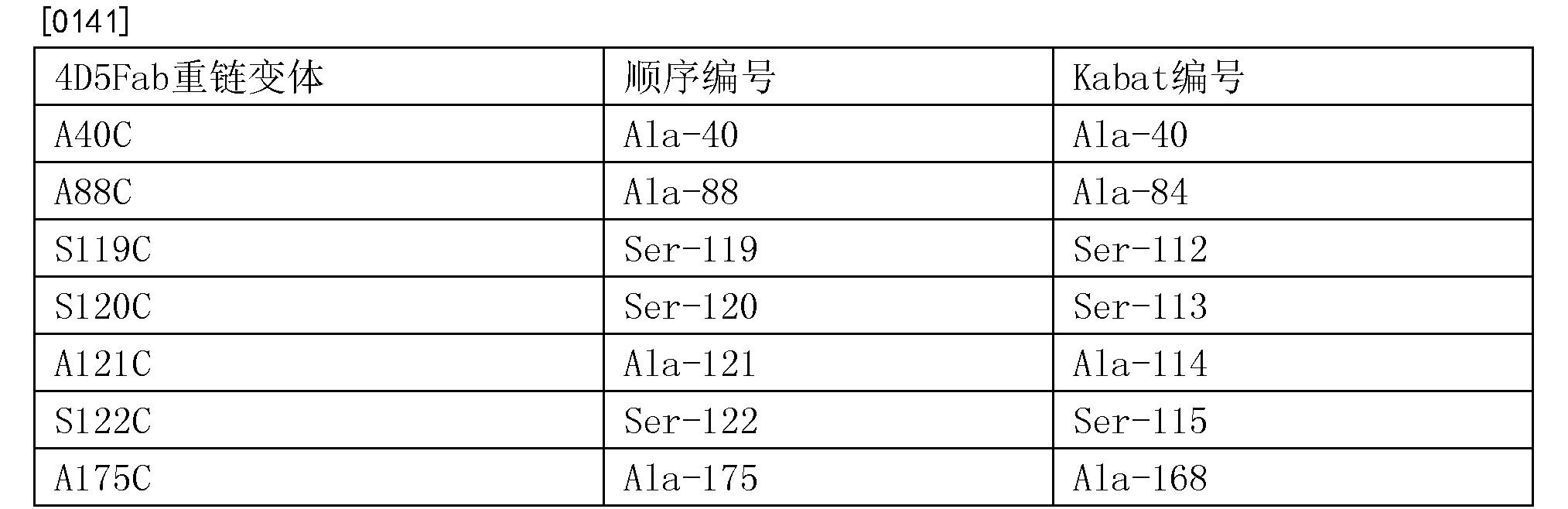 Figure CN103068406BD00291