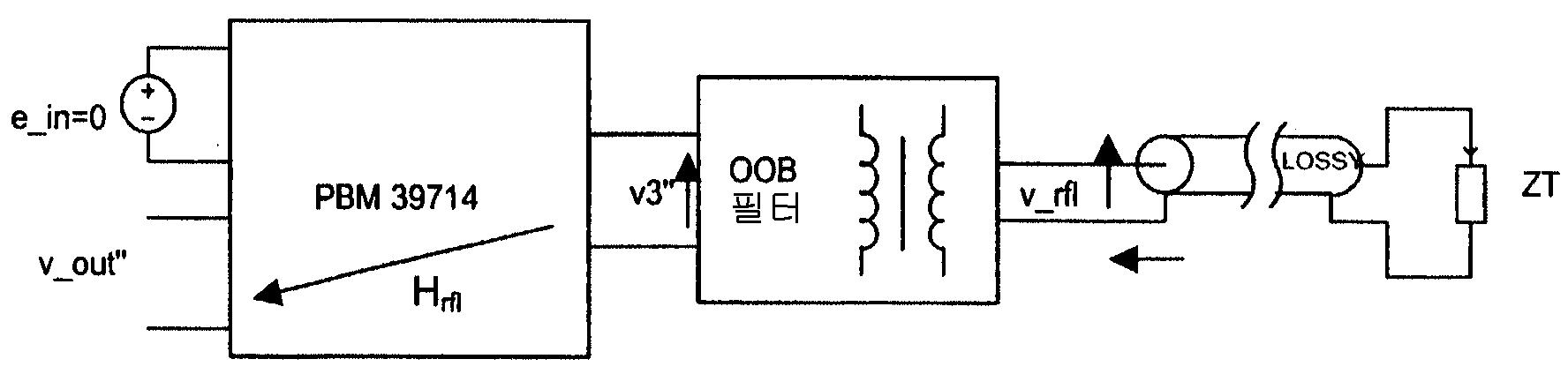 Figure 112005064997734-pct00059