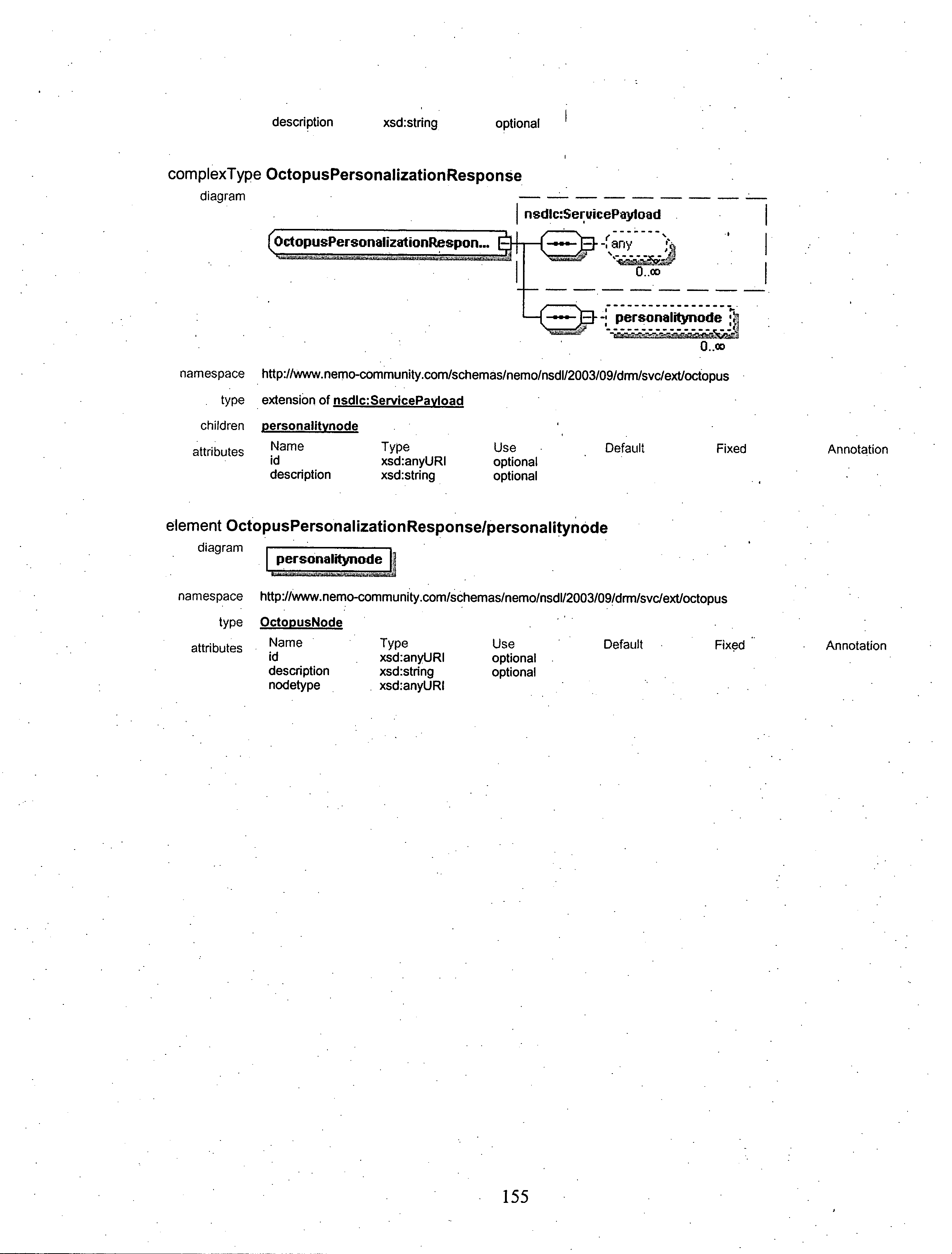Figure US20070283423A1-20071206-P00041