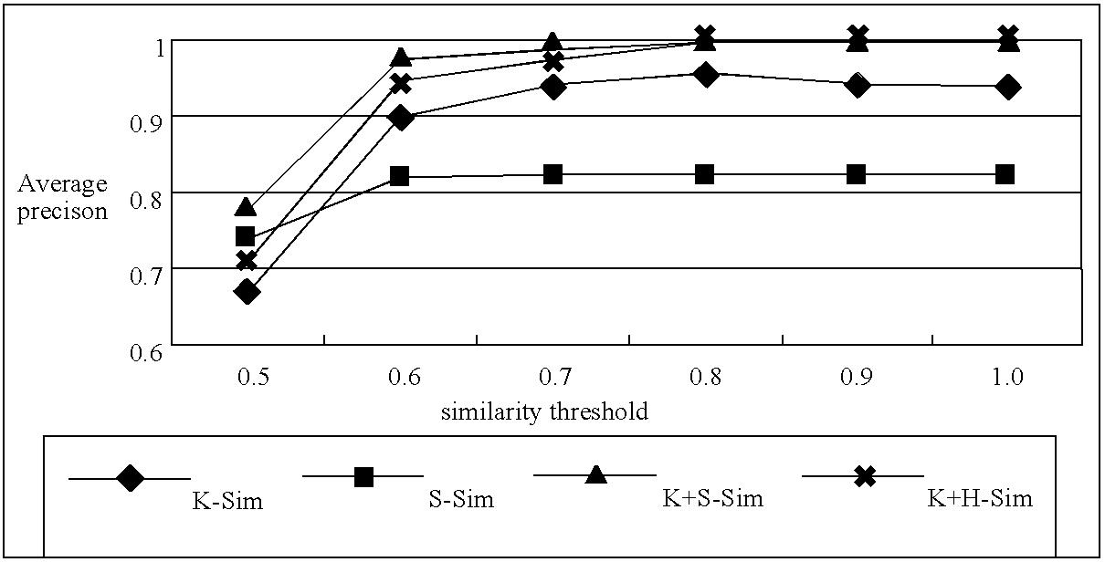 Figure US07149732-20061212-C00005