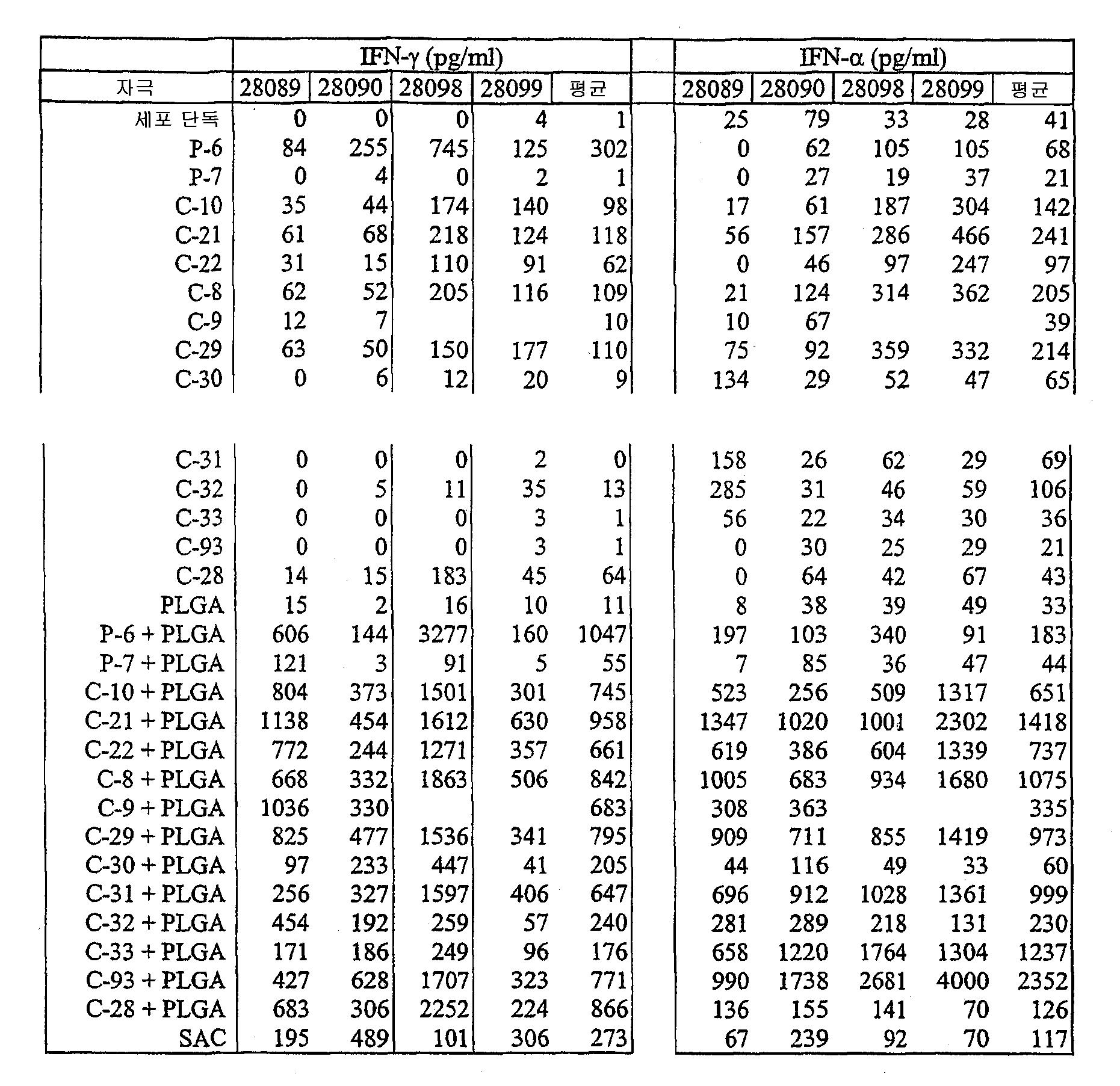 Figure 112004000355191-pct00104