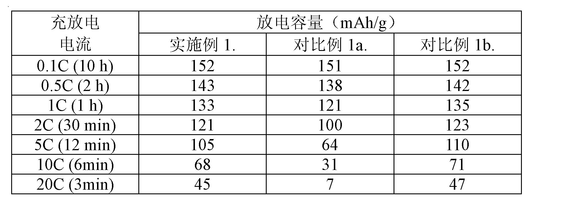 Figure CN102104140AD00051