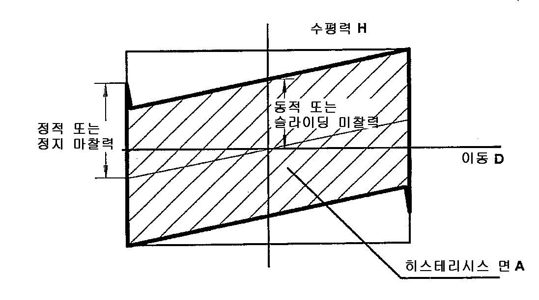 Figure 112008050825057-PCT00001