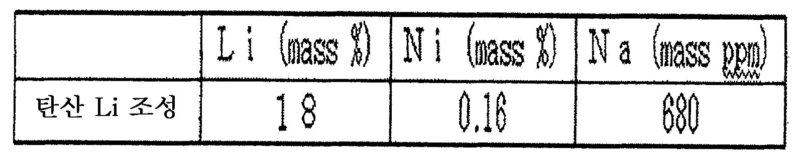 Figure 112010043297819-pat00005