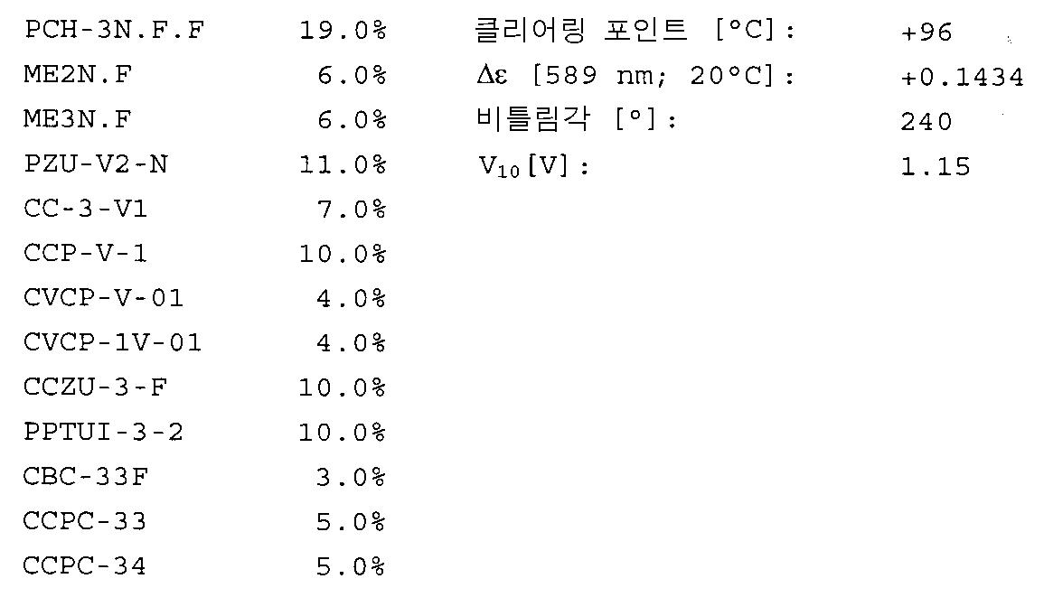Figure 112001024149870-pat00167