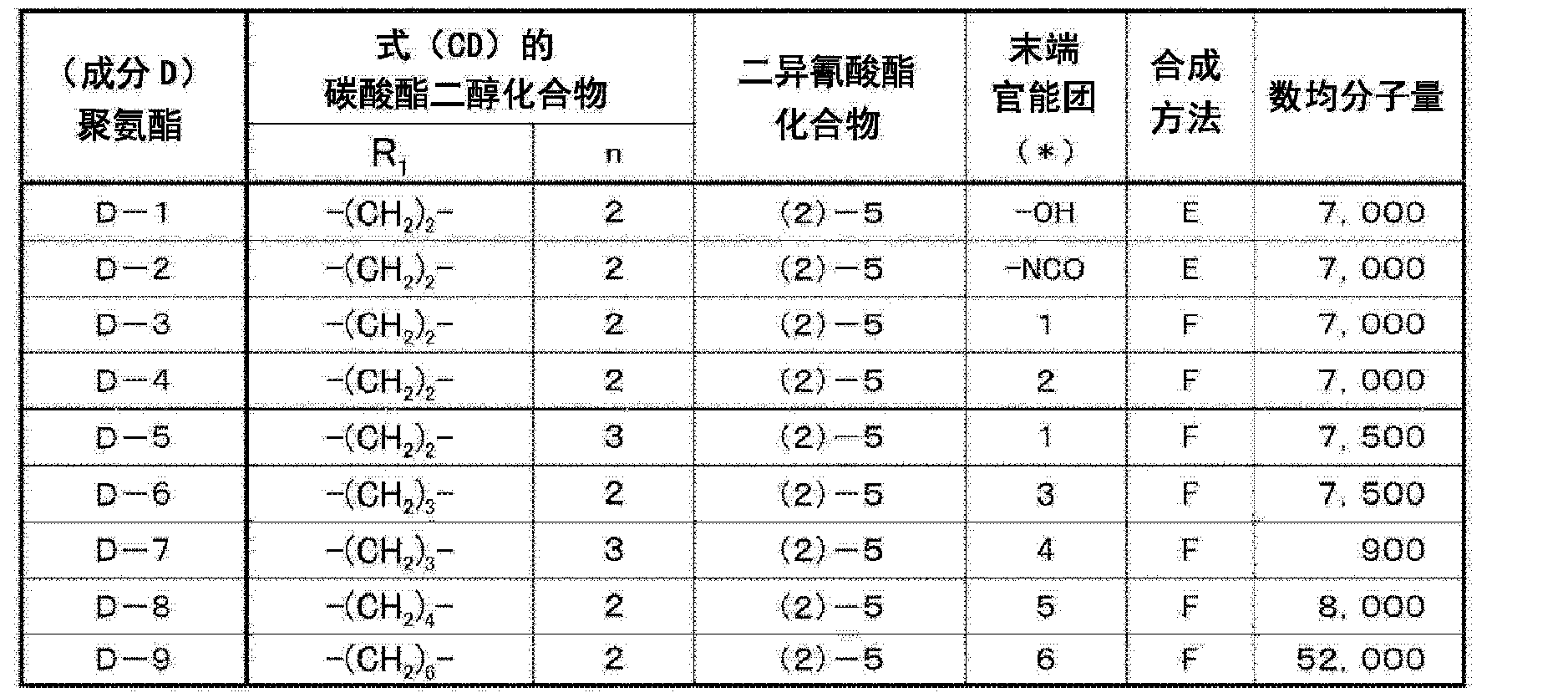 Figure CN104093572AD00452