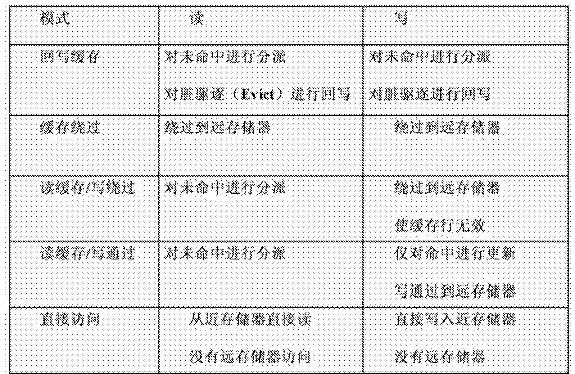 Figure CN103946812BD00281