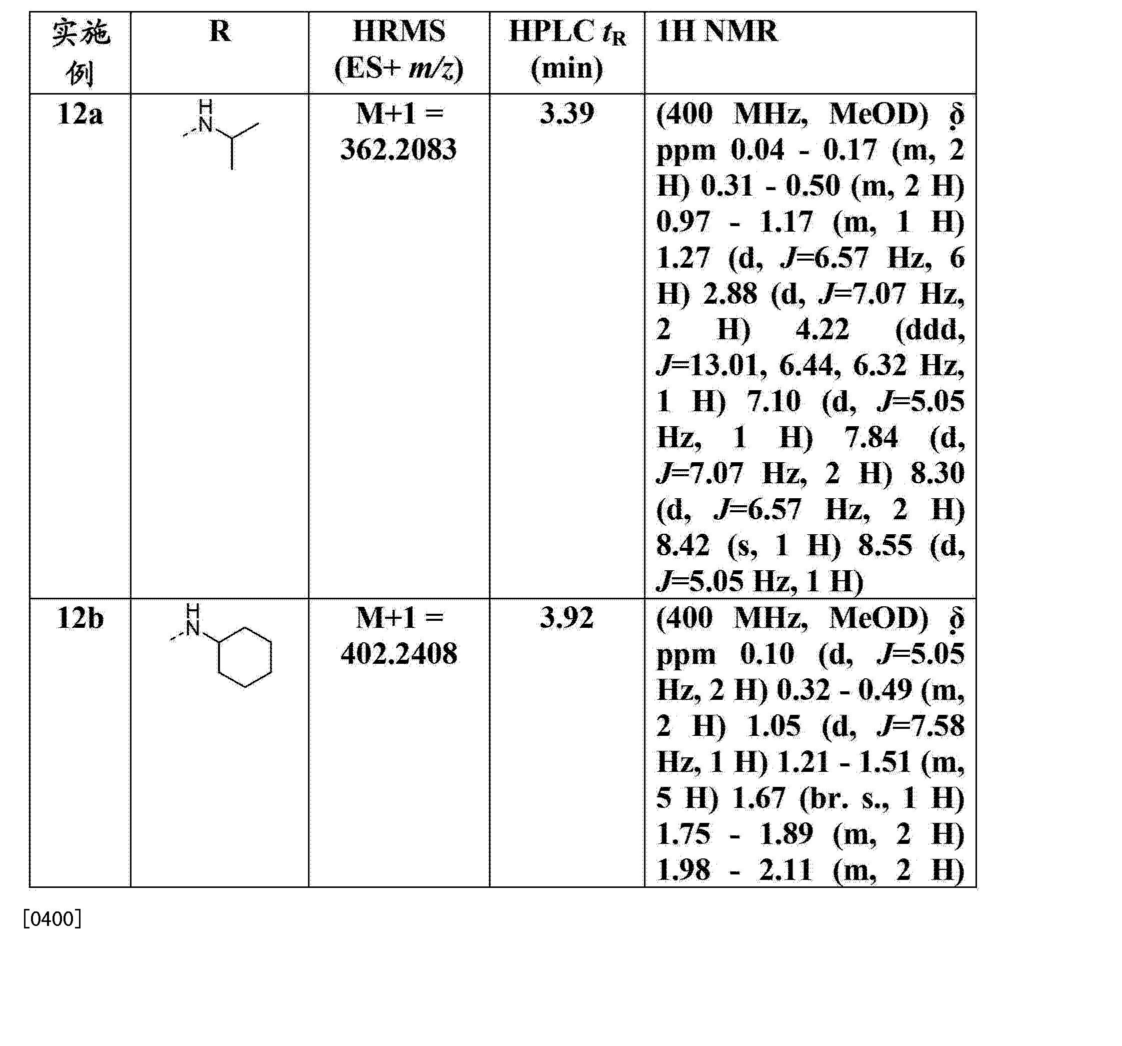 Figure CN103270026AD00661