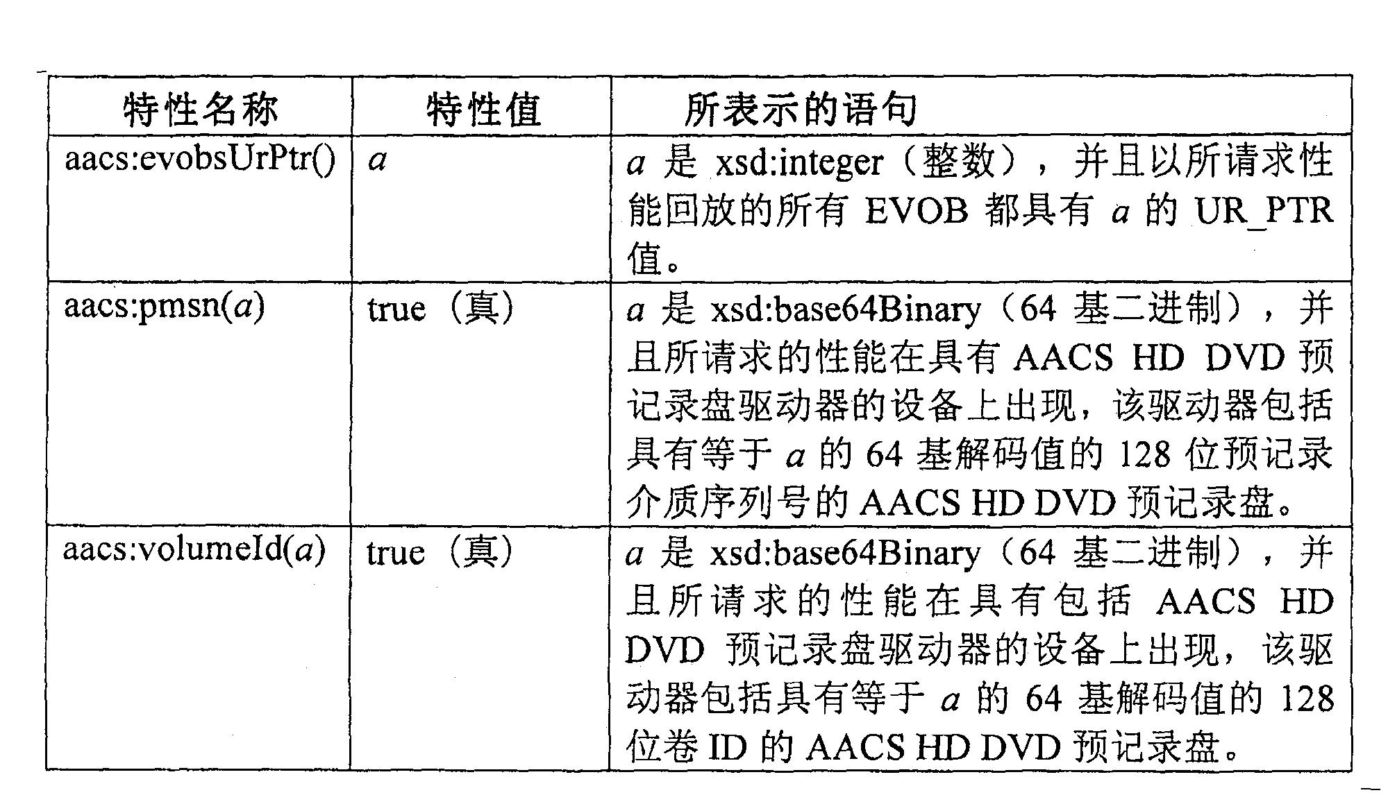 Figure CN101278510BD00271