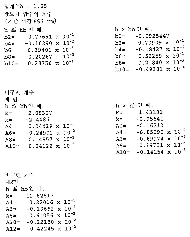 Figure 112000024247946-pat00004