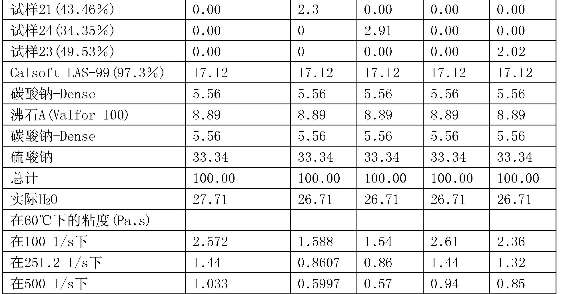 Figure CN106574018AD00451