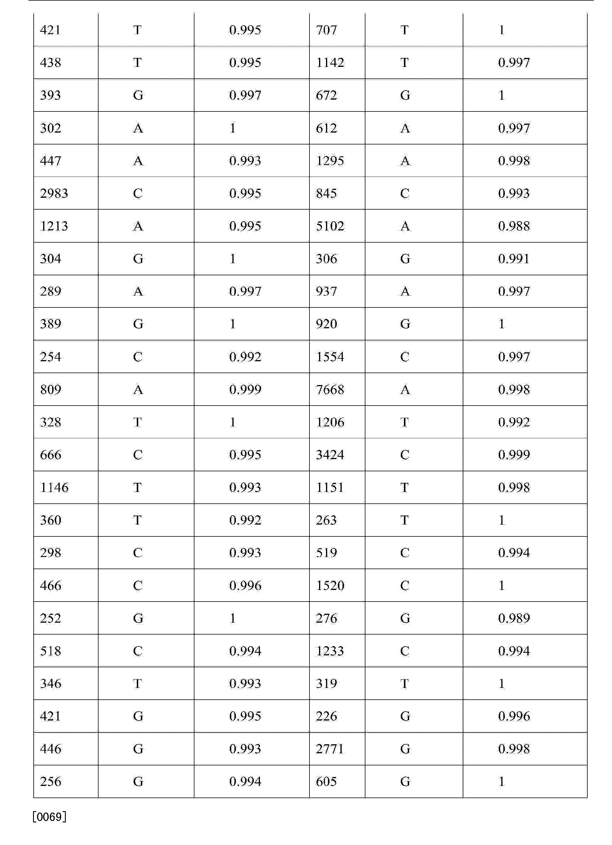 Figure CN104946773AD00091