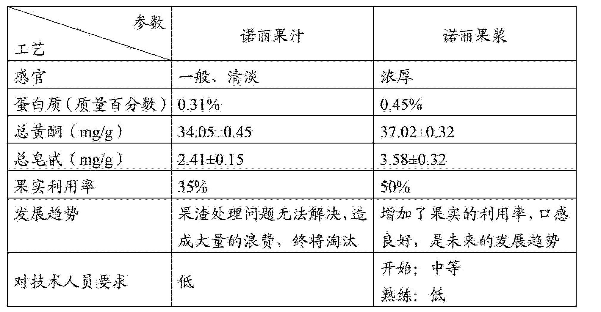 Figure CN103393027AD00072
