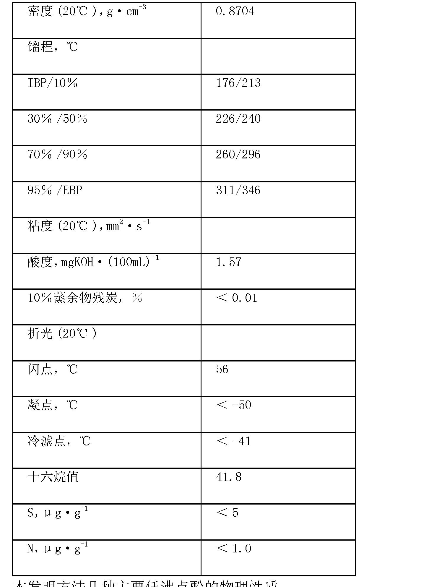 Figure CN101538482BD00111