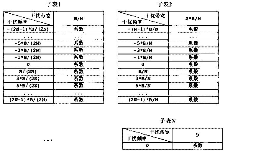 Figure CN102404271BD00071