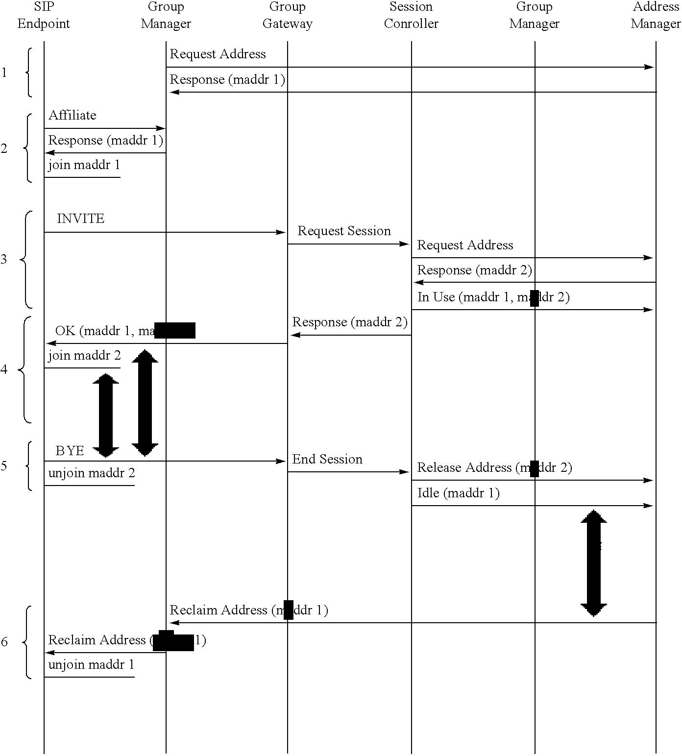 Figure US06798755-20040928-C00002