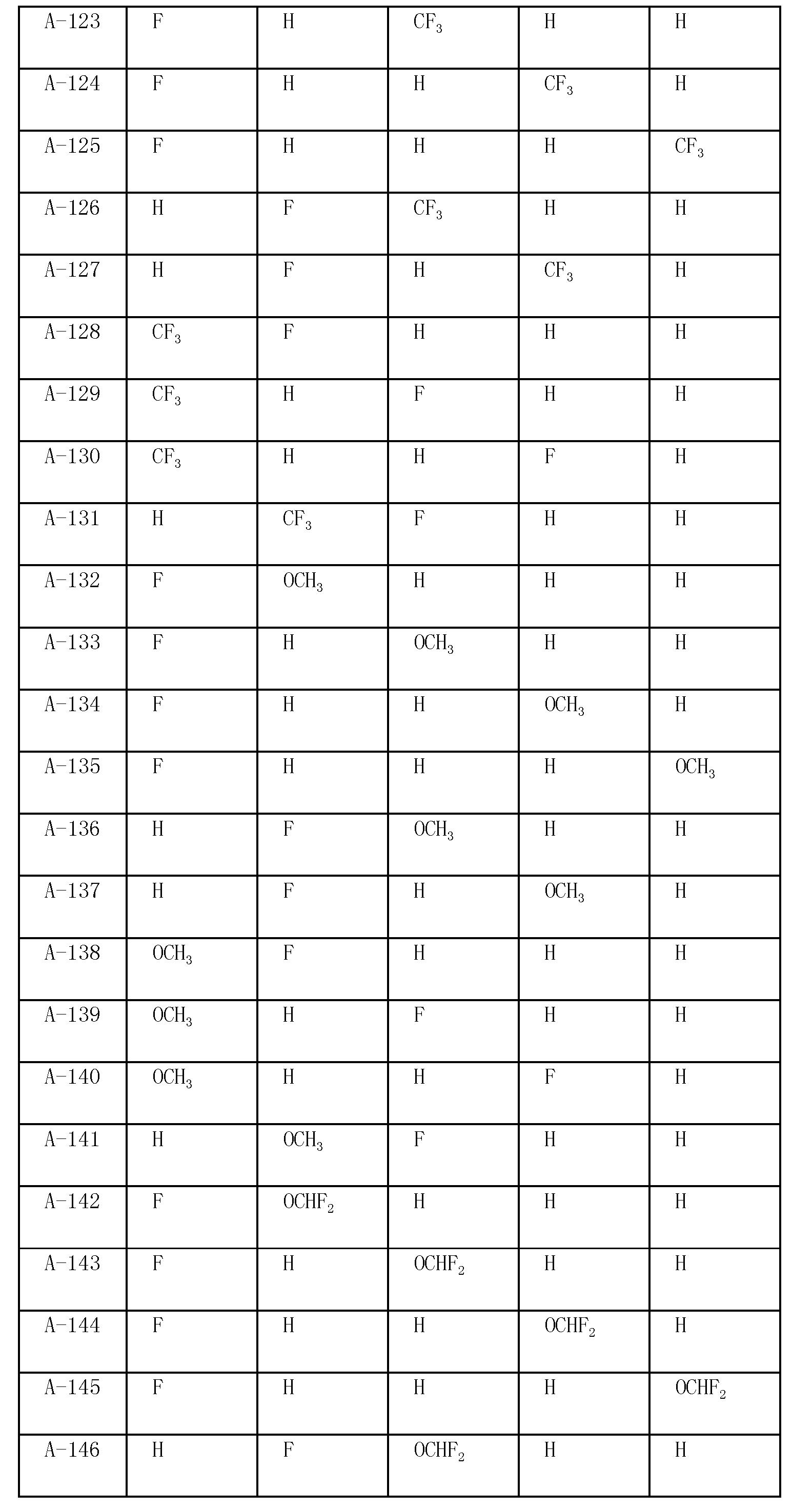 Figure CN102803232AD00361