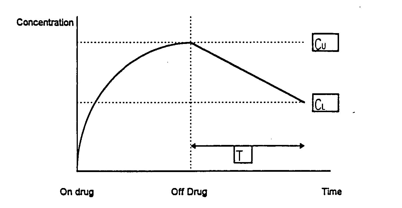 Figure US20050186277A1-20050825-P00001