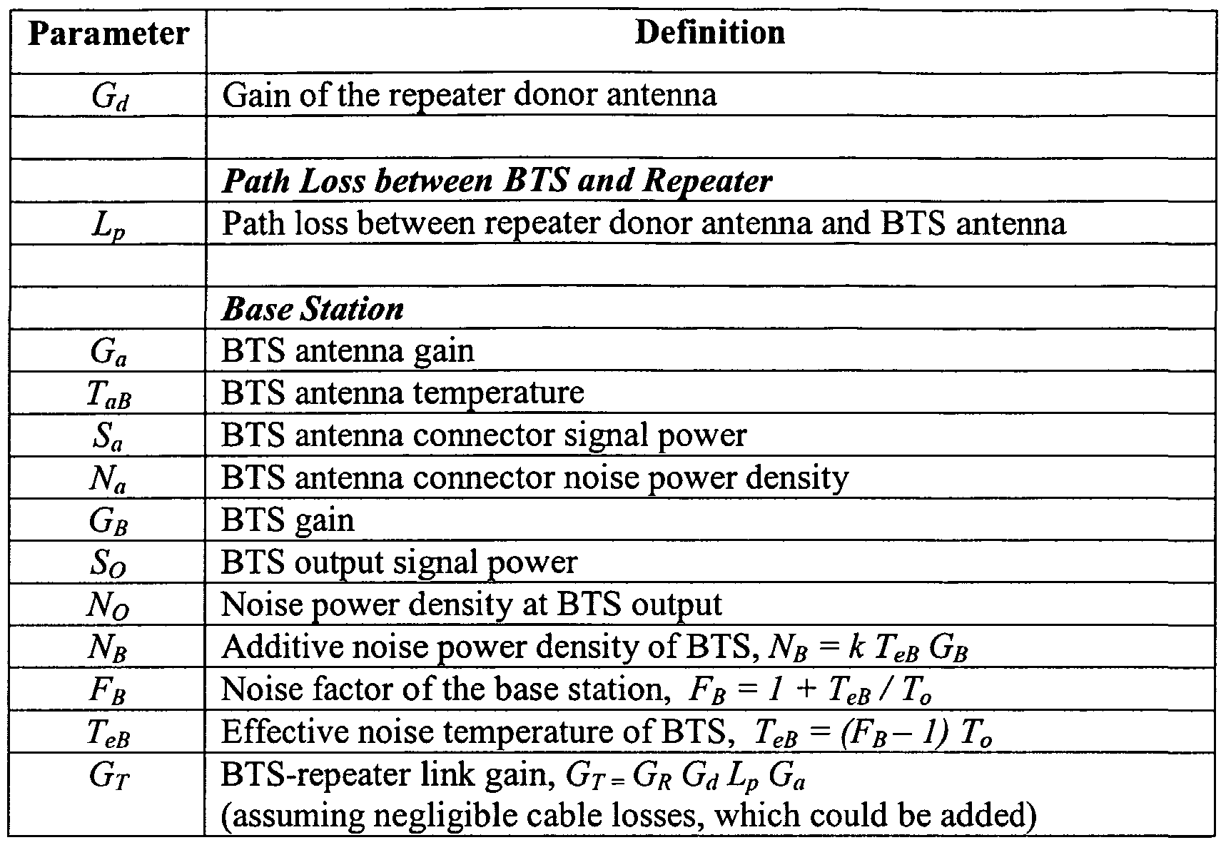 WO2003044970A2 - Reverse link power controlled repeater - Google Patents