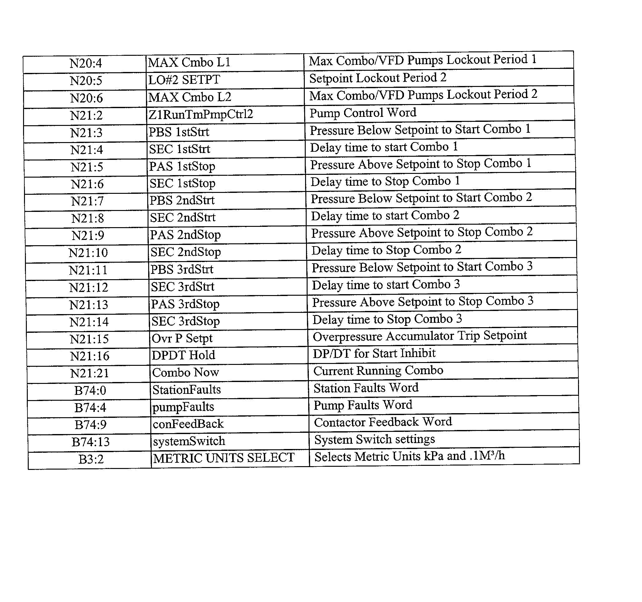 Figure US20030217100A1-20031120-P00006