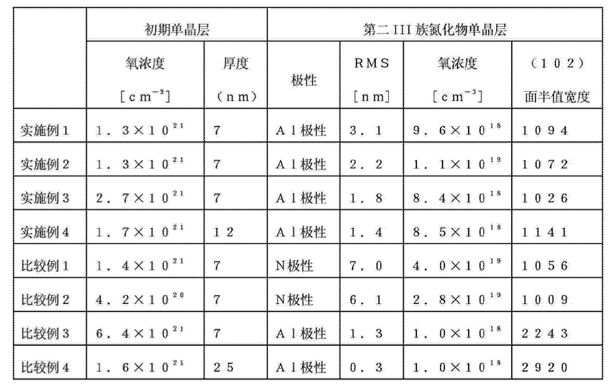 Figure CN102597340AD00161