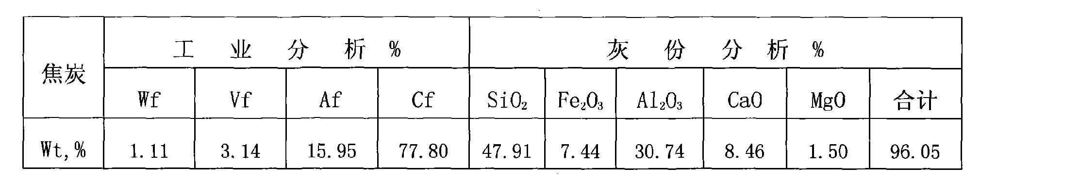 Figure CN101343047BD00093
