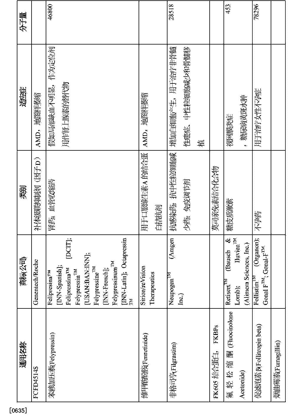 Figure CN103209733BD00771